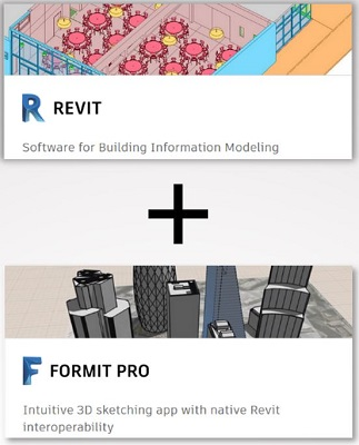 Revit + Formit - Model of interior and exterior of building