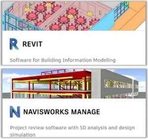 Revit + Navisworks - Model of a building in Revit and Navisworks
