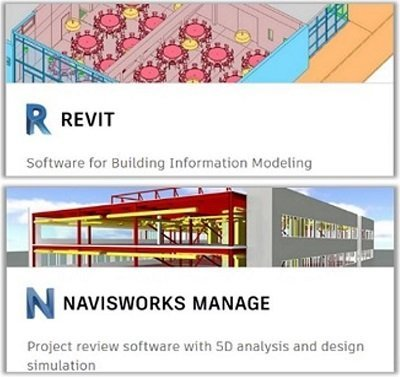 Revit + Navisworks - Model of a building in Revit and Navisworks