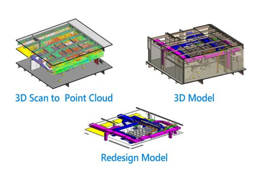Examples of a 1) 3D scan to point cloud, 2) a 3D model built from point cloud and 3) the new mechanical design