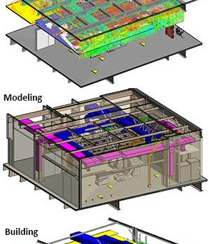 3D model of building, modeling, and scanning