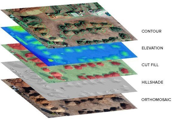 Five layers of data derived from drone photogrammetry