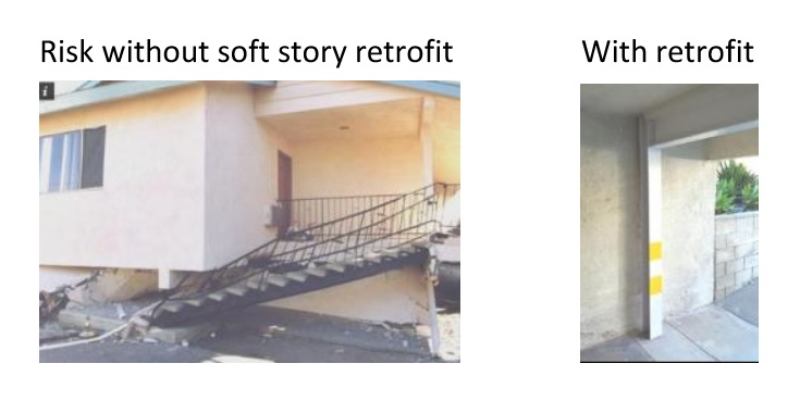 soft story example of building collapsing on first level parking