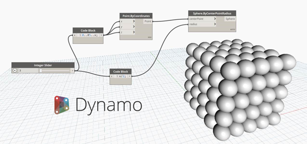 image of Dynamo nodes for use with Revit