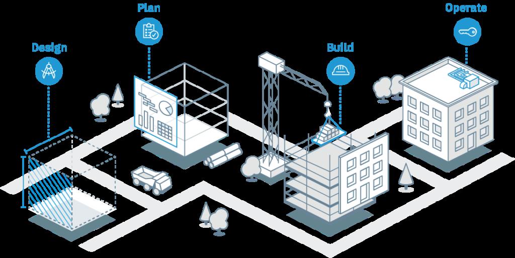 line art autodesk construction cloud workflows